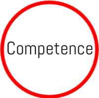 Competence-link