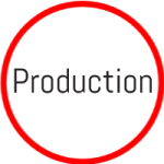 Production-link
